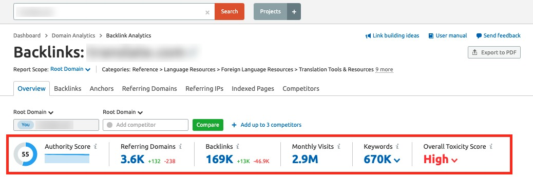 Backlinks Overview Report image 2