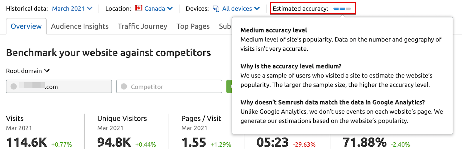 Traffic Analytics estimated accuracy