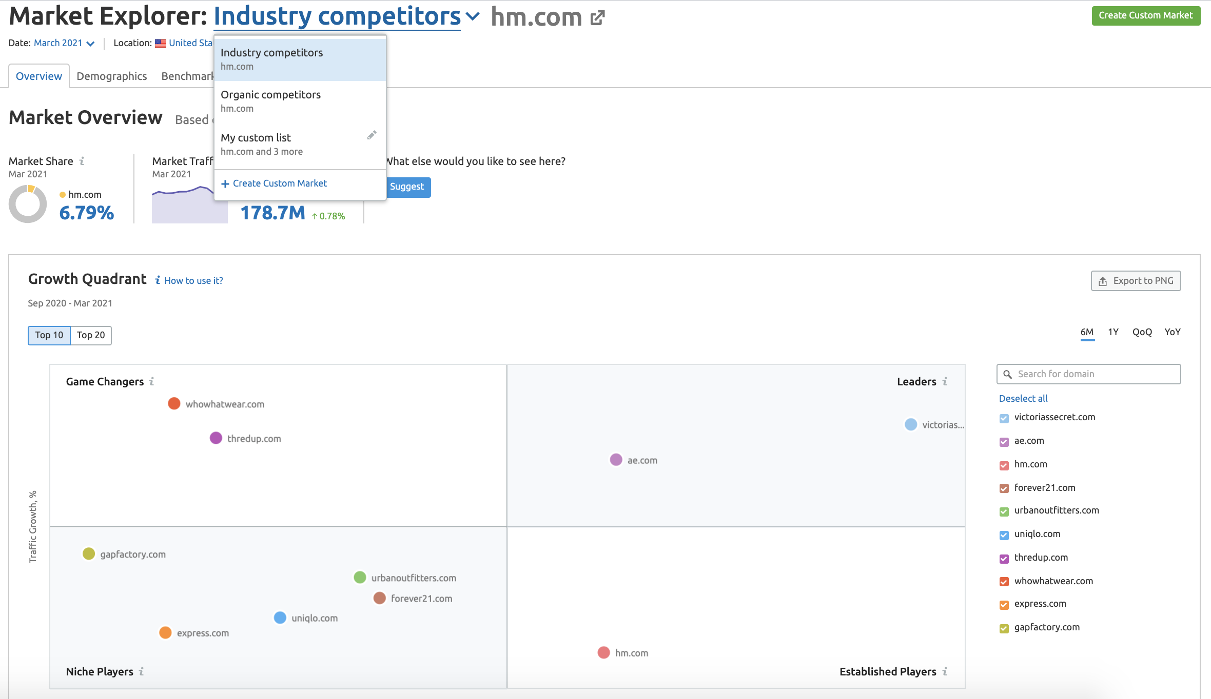 Market Explorer Industry competitors