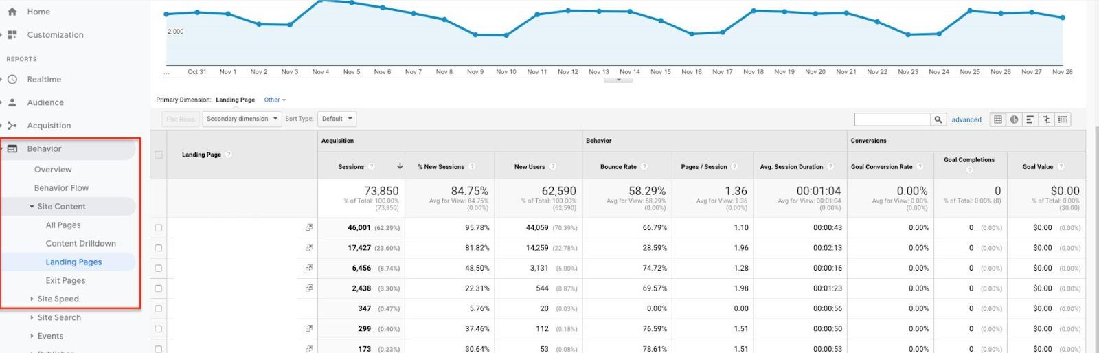 Troubleshooting Content Analyzer image 4