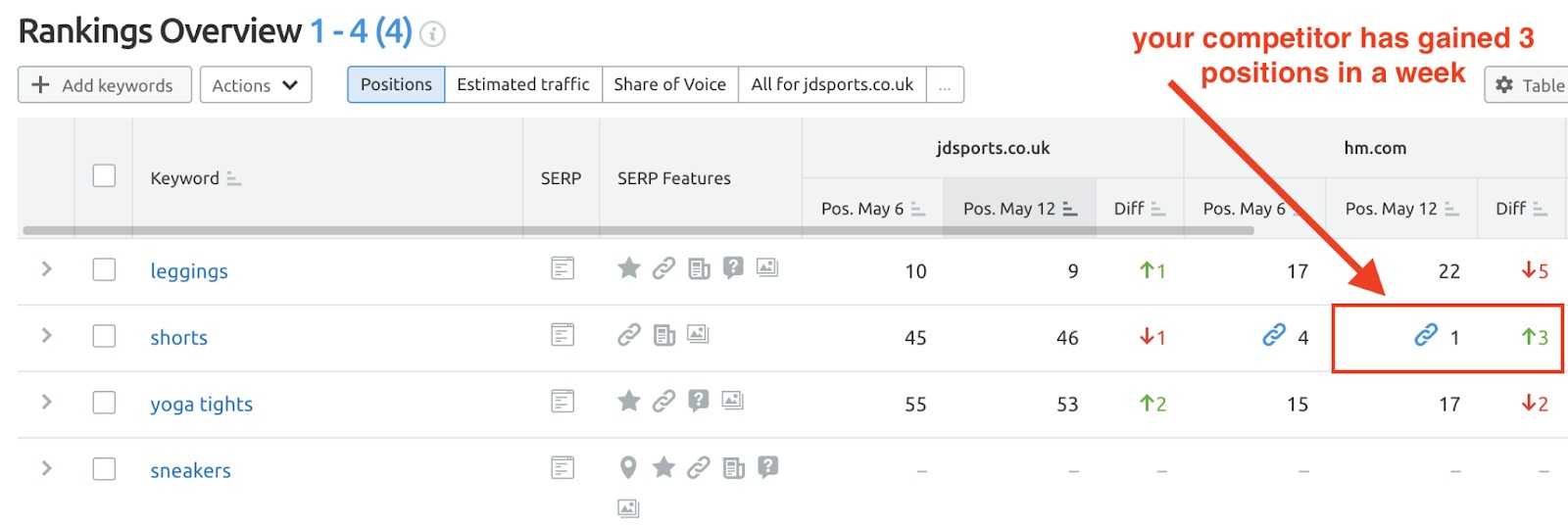 How to Discover Possible Reasons for Your Traffic Drop image 14