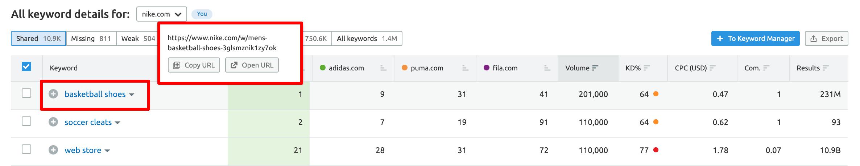 Finding keyword URLs