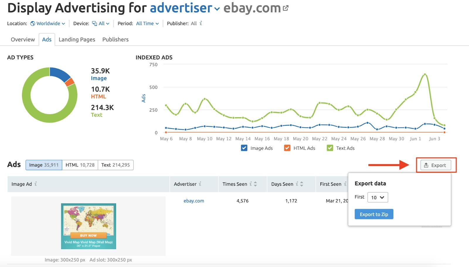 Analyzing Display Ads image 6